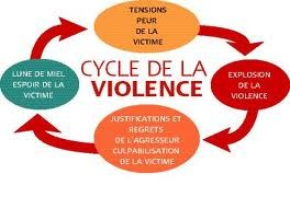 cycle de la violence.jpeg